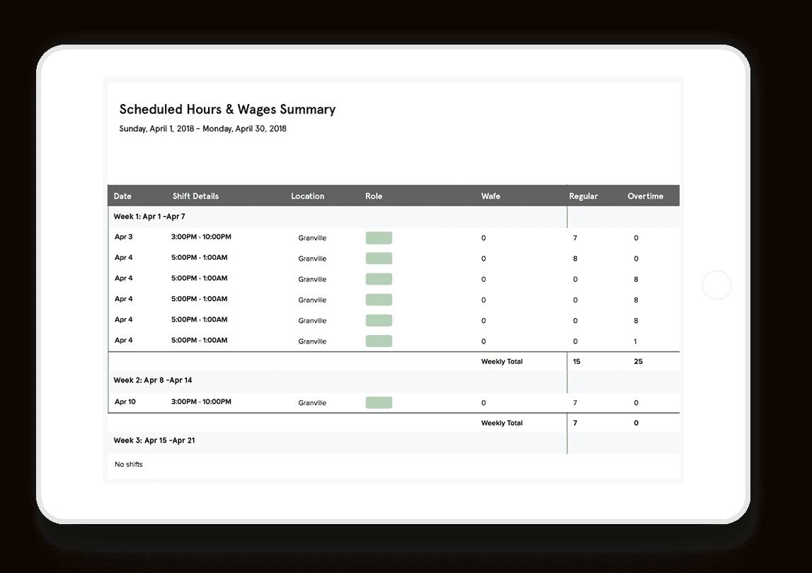Get the data your restaurant needs