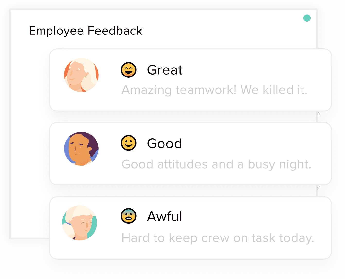 Monitor staff sentiment and satisfaction