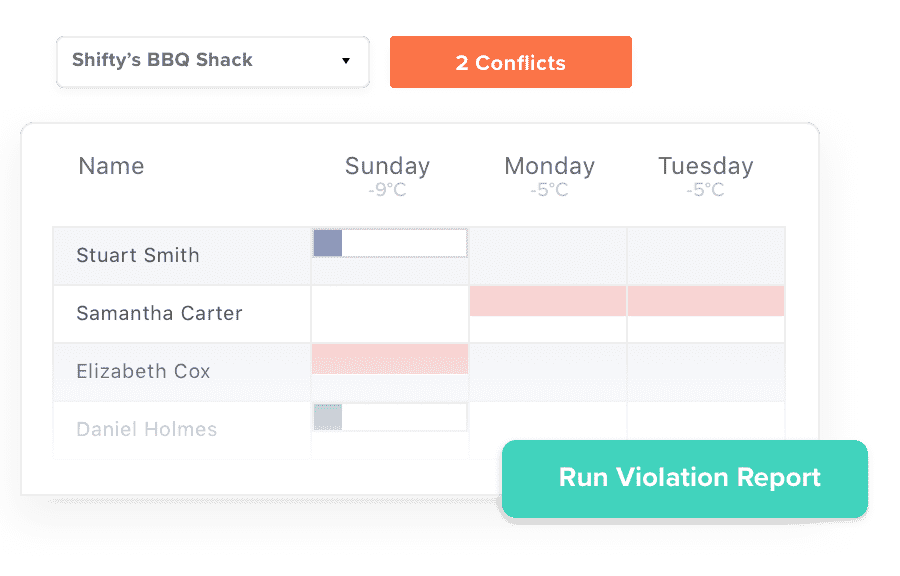 7shifts feature Generate labor exception reports